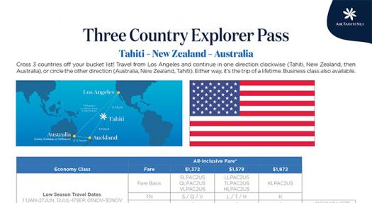 Three Country Explorer Pass - US - PDF Preview